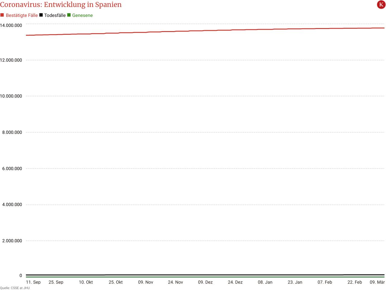 eine 23degrees Grafik Platzhalter.
