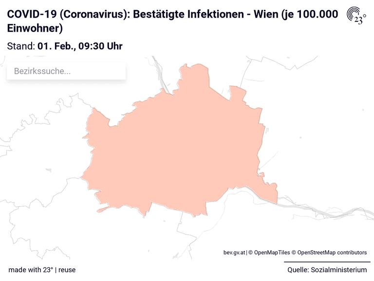COVID-19 (Coronavirus): Bestätigte Infektionen - Wien (je 100.000 Einwohner)