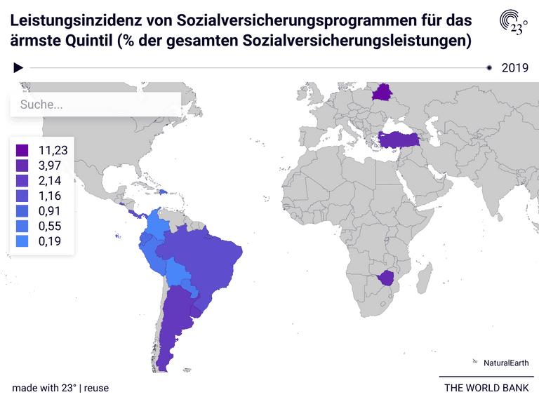 Leistungsinzidenz von Sozialversicherungsprogrammen für das ärmste Quintil (% der gesamten Sozialversicherungsleistungen)