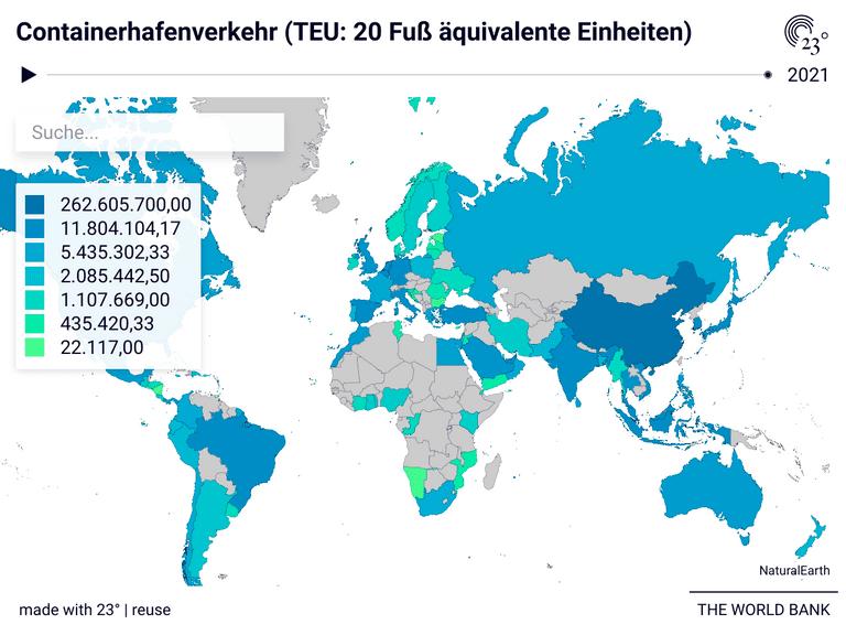 Containerhafenverkehr (TEU: 20 Fuß äquivalente Einheiten)