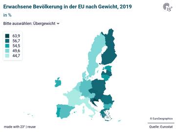Erwachsene Bevölkerung in der EU nach Gewicht, 2019