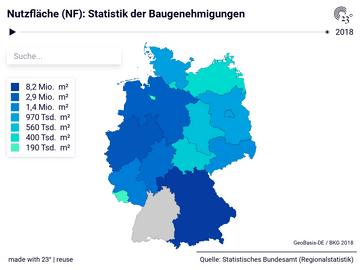 Nutzfläche (NF): Statistik der Baugenehmigungen