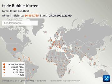 ts.de Bubble-Karten