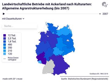 Landwirtschaftliche Betriebe mit Ackerland nach Kulturarten: Allgemeine Agrarstrukturerhebung (bis 2007)