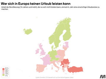 Wer sich in Europa keinen Urlaub leisten kann