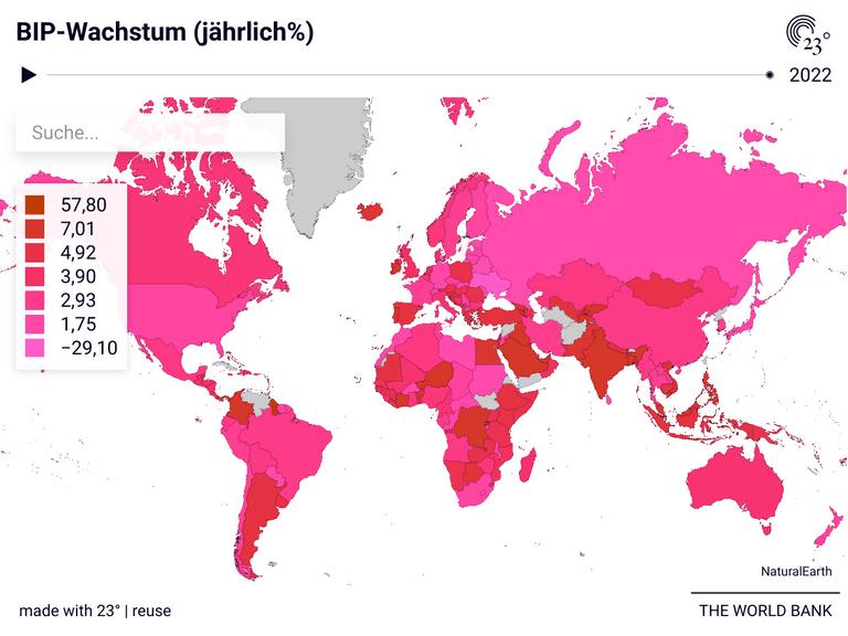BIP-Wachstum (jährlich%)