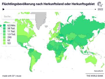 Flüchtlingsbevölkerung nach Herkunftsland oder Herkunftsgebiet