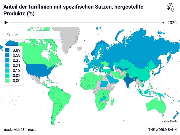 Anteil der Tariflinien mit spezifischen Sätzen, hergestellte Produkte (%)