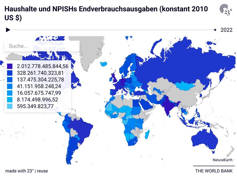 Haushalte und NPISHs Endverbrauchsausgaben (konstant 2010 US $)