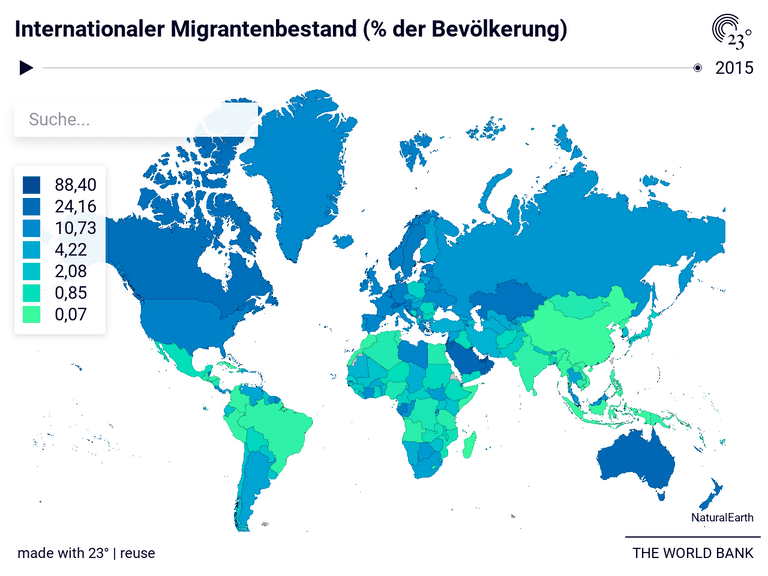 Internationaler Migrantenbestand (% der Bevölkerung)