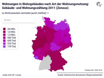 Wohnungen in Wohngebäuden nach Art der Wohnungsnutzung: Gebäude- und Wohnungszählung 2011 (Zensus)