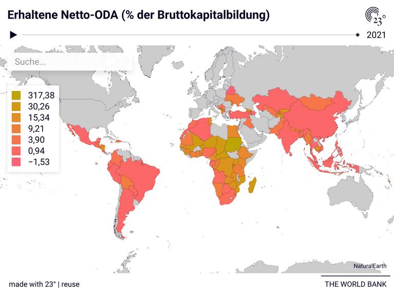 Erhaltene Netto-ODA (% der Bruttokapitalbildung)