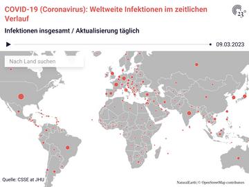COVID-19 (Coronavirus): Weltweite Infektionen im zeitlichen Verlauf