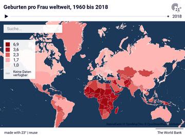 Geburten pro Frau weltweit, 1960 bis 2018