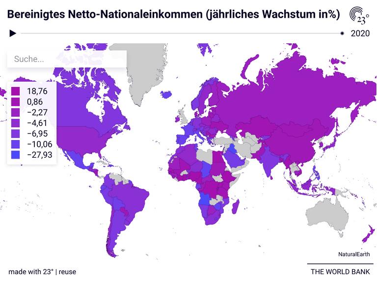 Bereinigtes Netto-Nationaleinkommen (jährliches Wachstum in%)