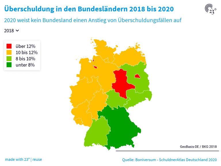Überschuldung in den Bundesländern 2018 bis 2020