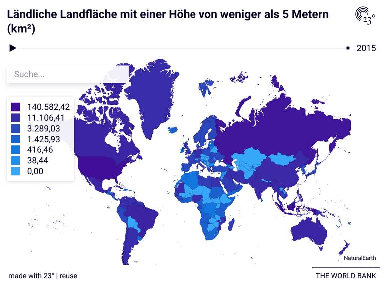 Ländliche Landfläche mit einer Höhe von weniger als 5 Metern (km²)