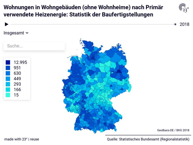 Wohnungen in Wohngebäuden (ohne Wohnheime) nach Primär verwendete Heizenergie: Statistik der Baufertigstellungen