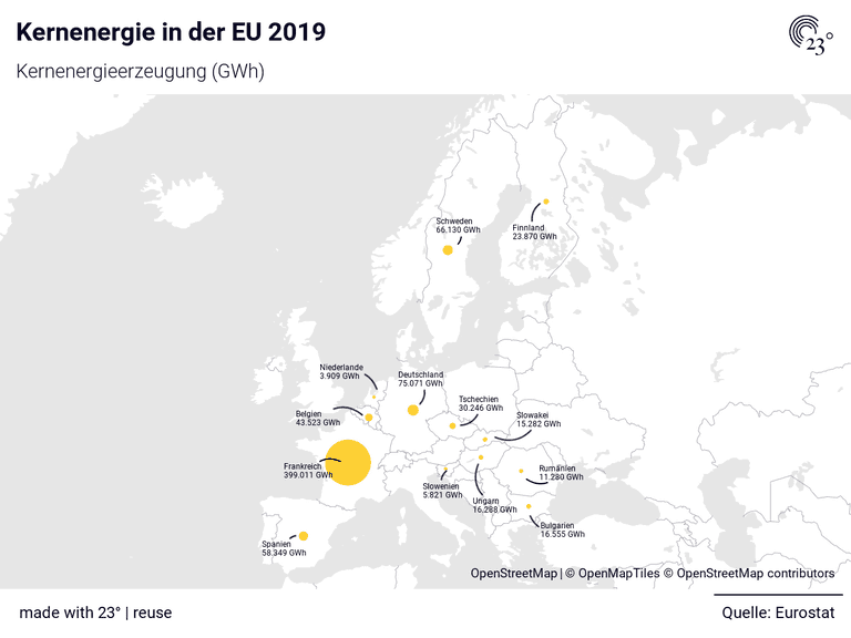 Kernenergie in der EU 2019