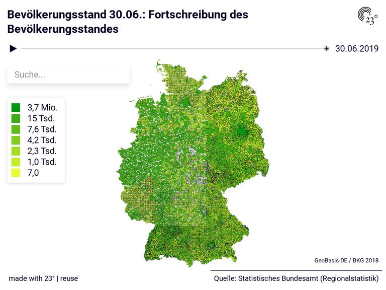 Bevölkerungsstand 30.06.: Fortschreibung des Bevölkerungsstandes