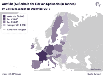 Ausfuhr (Außerhalb der EU) von Speiseeis (in Tonnen)