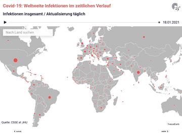COVID-19 Weltkarten im zeitlichen Verlauf: Insgesamt, Neuinfektionen, Tote, Genesene