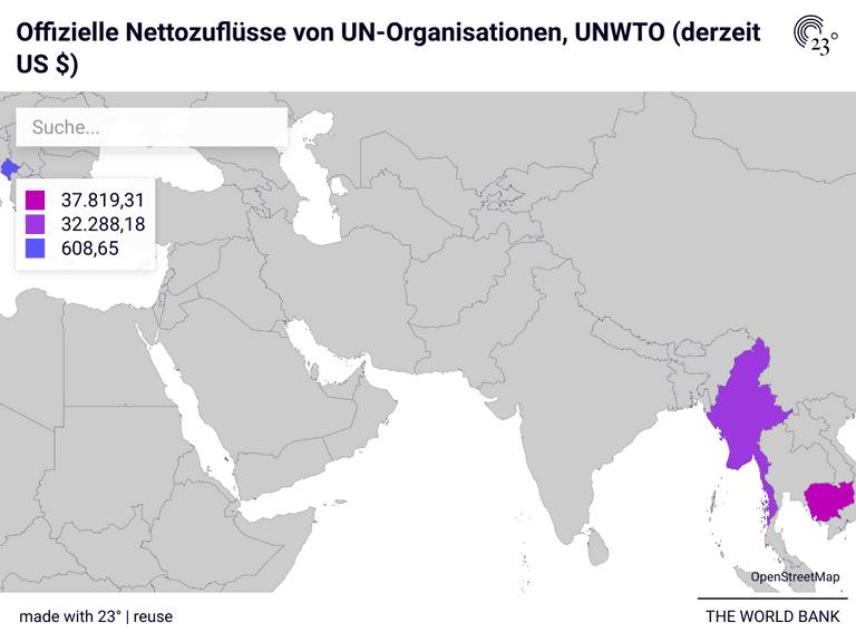 Offizielle Nettozuflüsse von UN-Organisationen, UNWTO (derzeit US $)