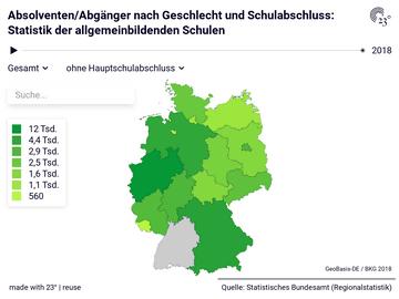 Absolventen/Abgänger nach Geschlecht und Schulabschluss: Statistik der allgemeinbildenden Schulen