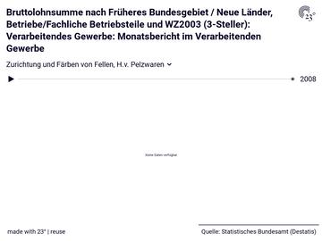 Bruttolohnsumme nach Früheres Bundesgebiet / Neue Länder, Betriebe/Fachliche Betriebsteile und WZ2003 (3-Steller): Verarbeitendes Gewerbe: Monatsbericht im Verarbeitenden Gewerbe