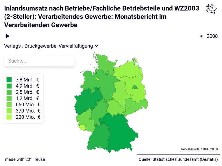 Inlandsumsatz nach Betriebe/Fachliche Betriebsteile und WZ2003 (2-Steller): Verarbeitendes Gewerbe: Monatsbericht im Verarbeitenden Gewerbe