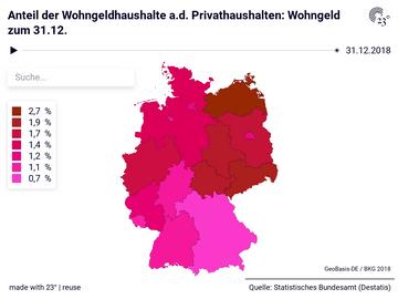 Anteil der Wohngeldhaushalte a.d. Privathaushalten: Wohngeld zum 31.12.