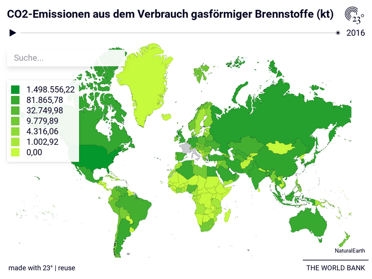 CO2-Emissionen aus dem Verbrauch gasförmiger Brennstoffe (kt)