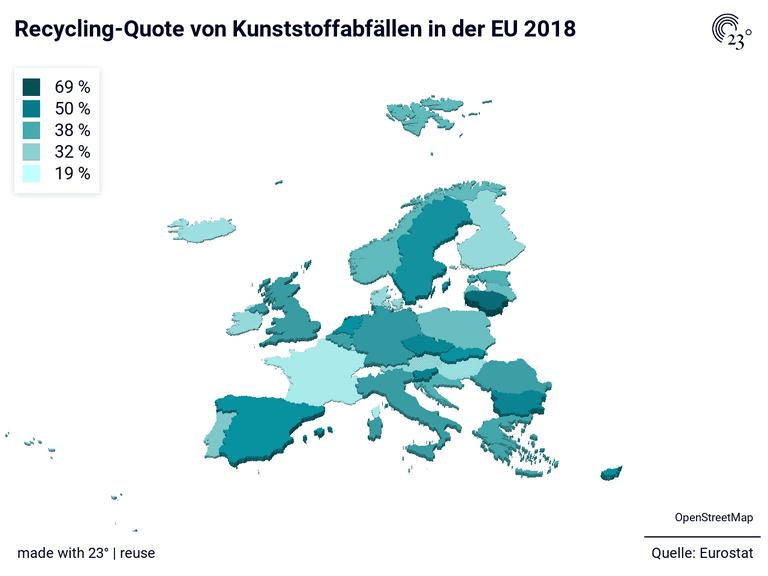 Recycling-Quote von Kunststoffabfällen in der EU 2018