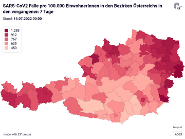 Covid-19 Österreich Bezirke v3