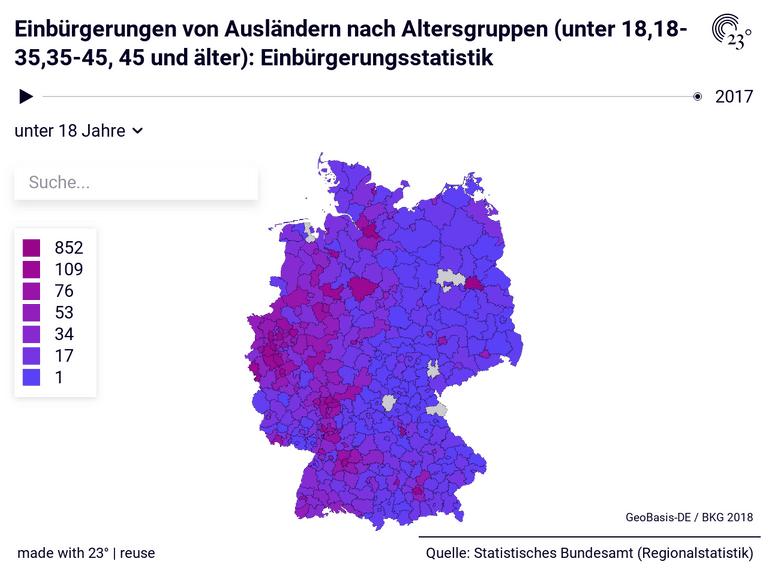 Einbürgerungen von Ausländern nach Altersgruppen (unter 18,18-35,35-45, 45 und älter): Einbürgerungsstatistik