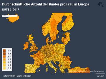 Durchschnittliche Anzahl der Kinder pro Frau in Europa