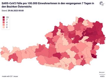 SARS-CoV2 Fälle pro 100.000 EinwohnerInnen in den vergangenen 7 Tagen in den Bezirken Österreichs