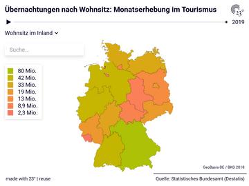 Übernachtungen nach Wohnsitz: Monatserhebung im Tourismus
