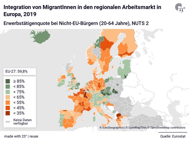 Integration von MigrantInnen in den regionalen Arbeitsmarkt in Europa, 2019