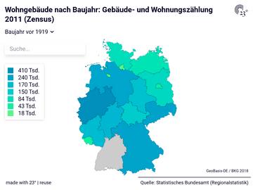 Wohngebäude nach Baujahr: Gebäude- und Wohnungszählung 2011 (Zensus)