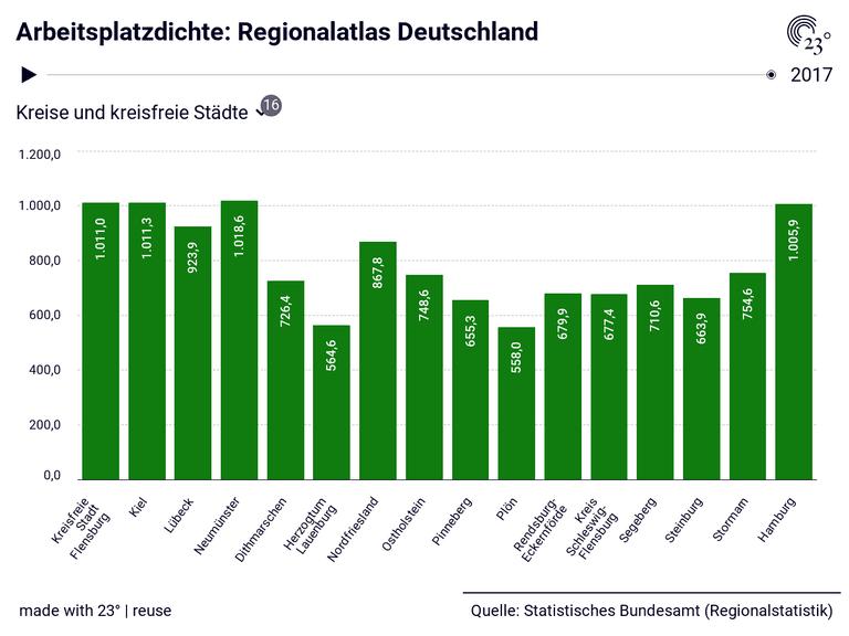 Arbeitsplatzdichte: Regionalatlas Deutschland