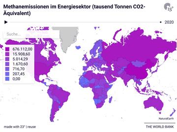 Methanemissionen im Energiesektor (tausend Tonnen CO2-Äquivalent)