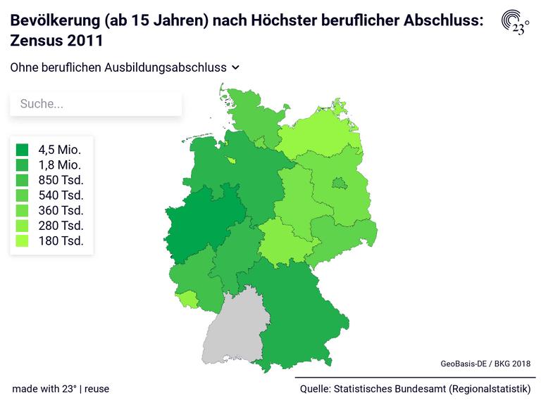 Bevölkerung (ab 15 Jahren) nach Höchster beruflicher Abschluss: Zensus 2011