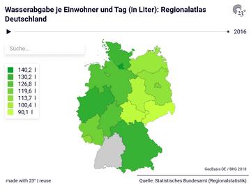 Wasserabgabe je Einwohner und Tag (in Liter): Regionalatlas Deutschland