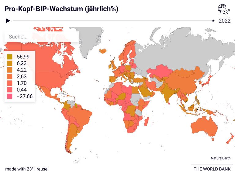 bip pro kopf weltweit