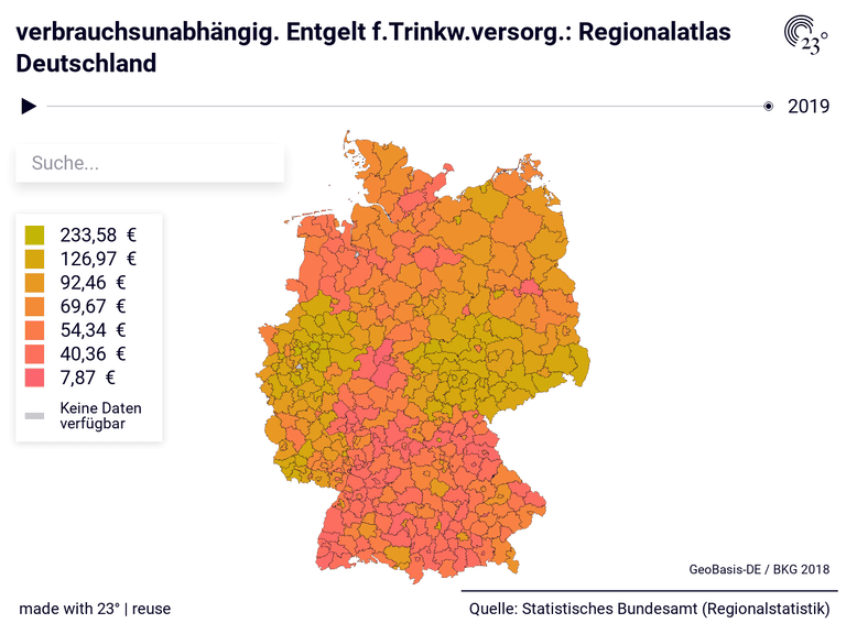 verbrauchsunabhängig. Entgelt f.Trinkw.versorg.: Regionalatlas Deutschland
