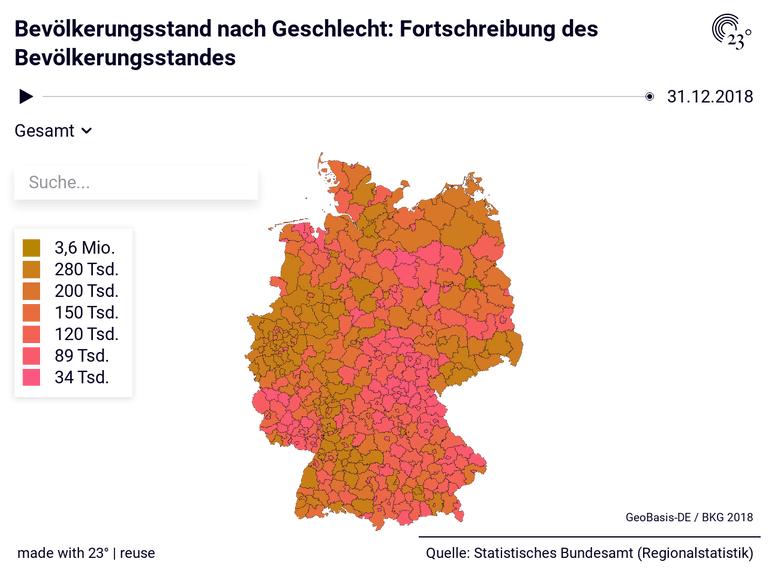 Bevölkerungsstand nach Geschlecht: Fortschreibung des Bevölkerungsstandes