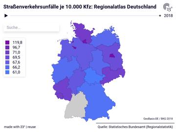 Straßenverkehrsunfälle je 10.000 Kfz: Regionalatlas Deutschland