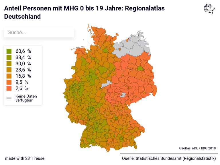 Anteil Personen mit MHG 0 bis 19 Jahre: Regionalatlas Deutschland