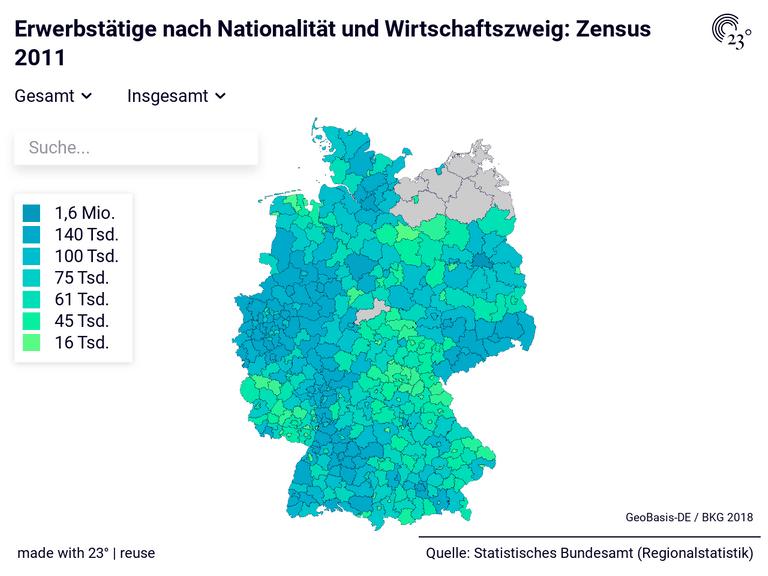 Erwerbstätige nach Nationalität und Wirtschaftszweig: Zensus 2011